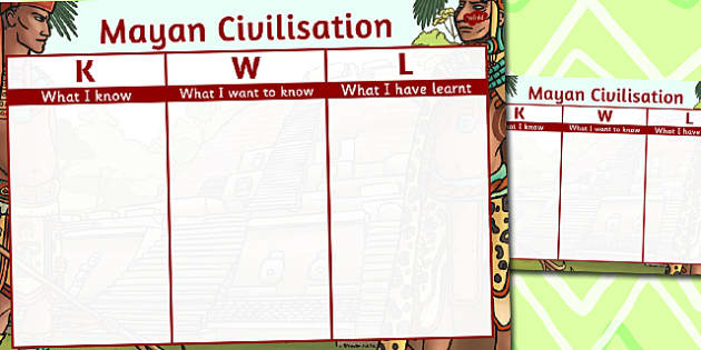 Mayan Civilisation Topic KWL Grid - mayan, topic, kwl, grid