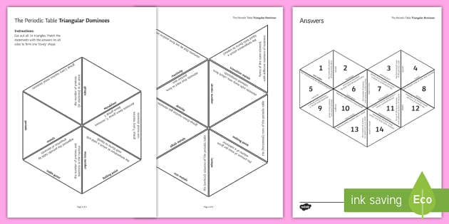 The Periodic Table Tarsia Triangular Dominoes - Tarsia, gcse, chemistry, periodic table, mendeleev, elements, group 0, noble gases, group 1, alkali