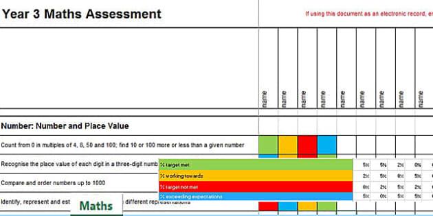 2014 Curriculum Year 3 Maths Assessment Spreadsheet - numeracy