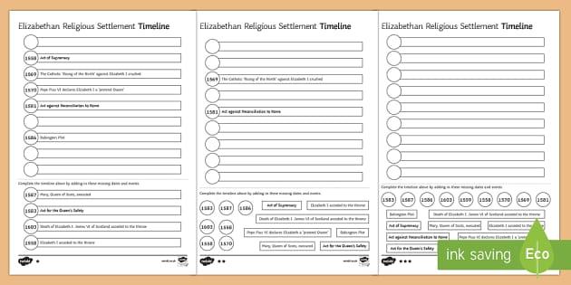 Elizabethan Religious Settlement Timeline Activity Sheets - Elizabethan Religious Settlement, Protestant, Catholics, Anglicans, compromise, religion, religious,