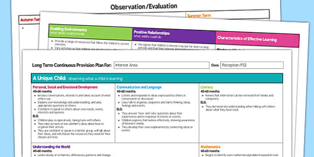 Interest Area Editable Continuous Provision Plan Reception FS2