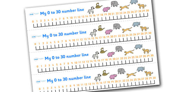 Safari Number Line (0-30) - Safari, Maths, Math, numberline, numberline display, lion, cheetah, puma, jaguar, rhino, hippo, elephant, giraffe, antelope