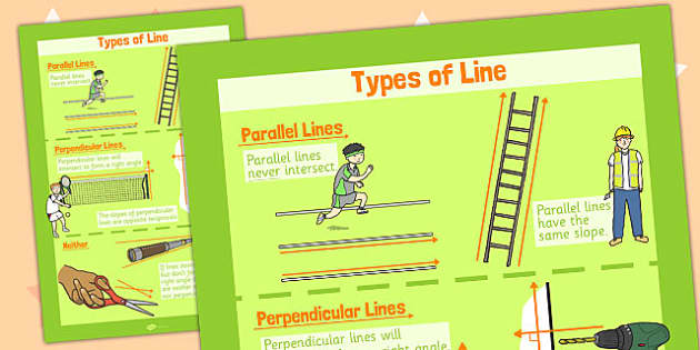 Parallel And Perpendicular Lines Information Poster - poster