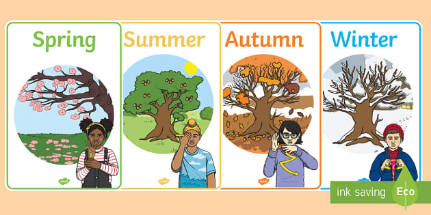 Four Seasons Display Posters with British Sign Language - british sign language, bsl, sign language, british, four seasons, four, seasons, spring, summer, autumn, winter, signs, display, posters, display posters