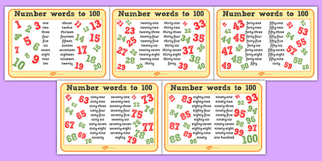 Number Words Up To 100 Mats - numbers, numeracy, visual, aids, word