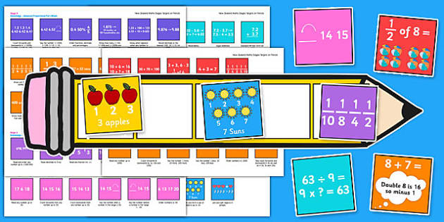 New Zealand Maths Stages Targets on Pencils - nz, new zealand, maths, stages, targets, pencils