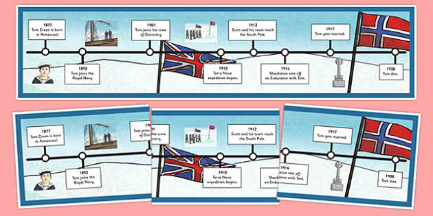 Tom Crean Timeline Display Poster - Tom Crean, Irish History, South Pole, Antarctica, display, posters, timeline