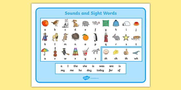 Sounds and Sight Words Desk Mat - sounds, sight, words, desk mat, desk, mat, visual aid