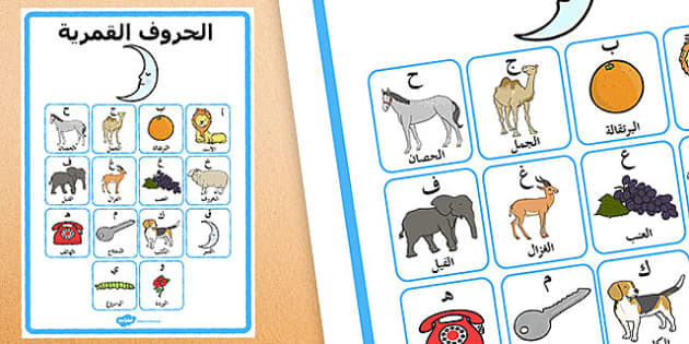 ملصقات الحروف القمرية مع أمثلة - الحروف القمرية، وسائل تعليمية