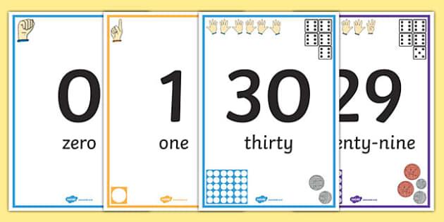 Visual Number Line Posters 0-30 - visual, numberline, posters