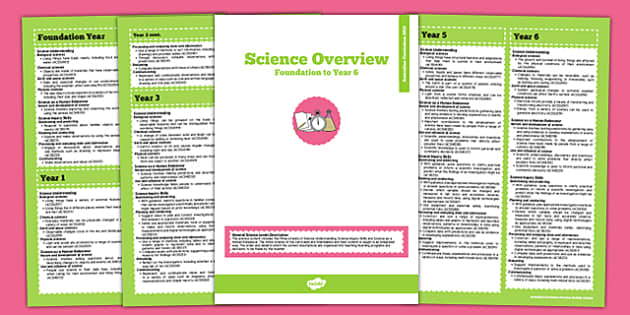 Australian Curriculum Foundation to Y6 Overview Booklet Science