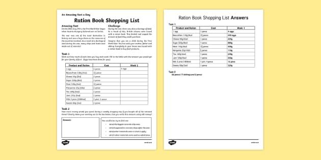 Ration Book Shopping List Activity Sheet, worksheet