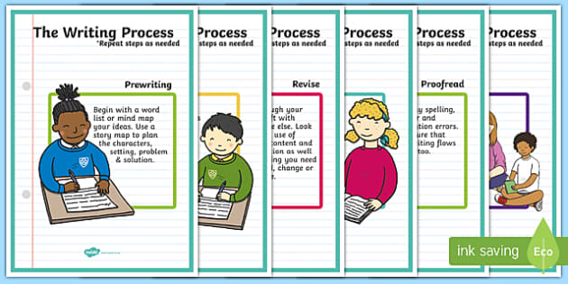 The Writing Process Display Poster Pack - the writing process, display poster, display, poster, pack