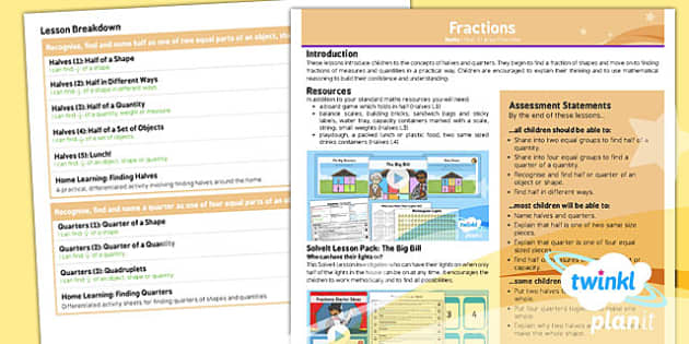 PlanIt Y1 Fractions Overview - planit, fractions, year 1, maths, overview