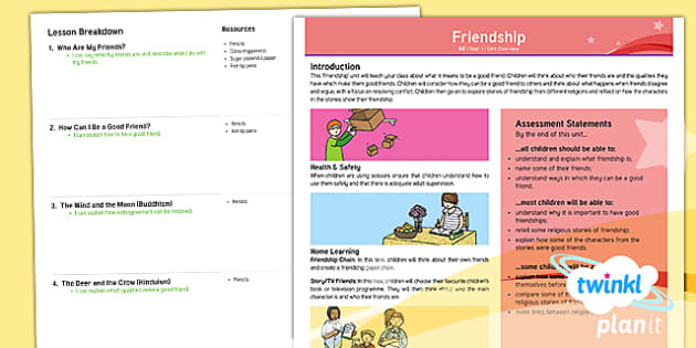 PlanIt Year 1 RE   Friendship Planning Overview - RE, Friendship, Planit