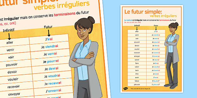 Le  futur verbes irréguliers Poster - french, future tense, irregular, verbs, classroom, display poster