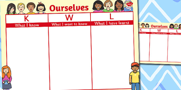 Ourselves Topic KWL Grid - KWL, Know, Want, Learn, Ourselves