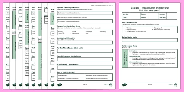 New Zealand Science Years 0-3 Unit Plan Template - New Zealand Class Management