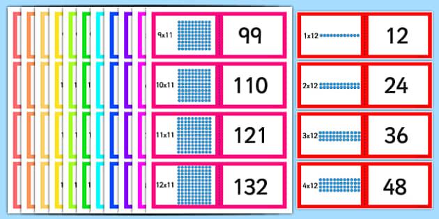 Array Multiplication Cards 1-12 - array, multiplication, cards, 1-12, multiply