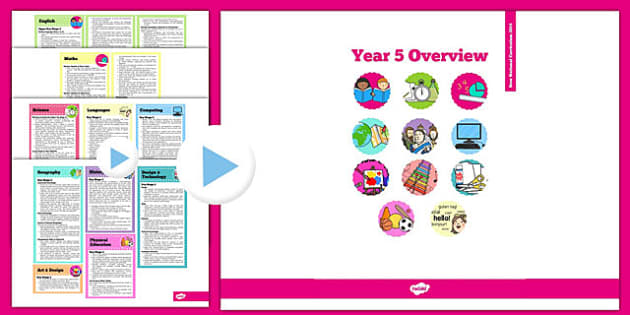 2014 Curriculum Overview PowerPoint Year 5 - Overview, Curriculum