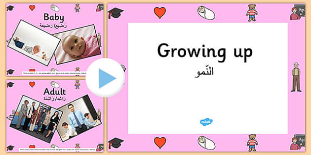 Growing Up PowerPoint Arabic Translation - arabic, growing up, powerpoint, information powerpoint, discussion prompt, discussion starters, class discussion, discussions