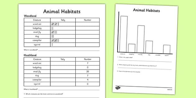 Animal Habitat Tally Chart and Graph Activity Sheet - habitat