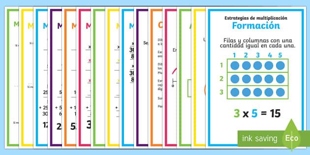 Estrategias de la multiplicación Póster DIN A4
