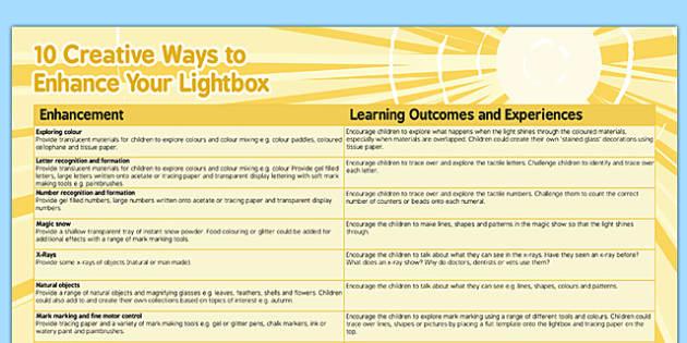 10 Creative Ways to Enhance Your Lightbox - 10, creative, ways, enhance, lightbox