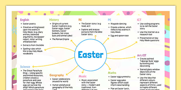 KS2 Easter Topic Web - A useful topic web, featuring a variety of Easter teaching ideas for a range of subjects.