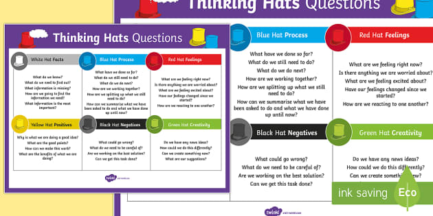 Thinking Hats Questions Prompt Frame - IDL Resources, De Bono's Thinking Hats, Group work structure, question prompts.  ,Scottish