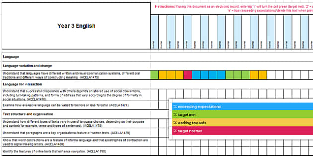 Australian Curriculum Year 3 English Assessment Tracker-Australia