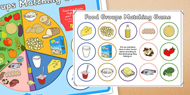 Food Groups Matching Game - food, food groups, matching, match