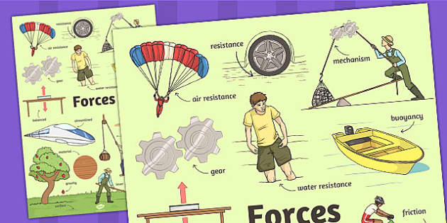 Forces Display Poster - display, poster, display poster, forces