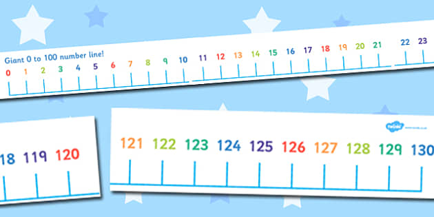 Giant 0 to 130 Number Line - giant, 0-130, numberline, number, line