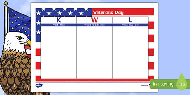 Veterans Day KWL Grid