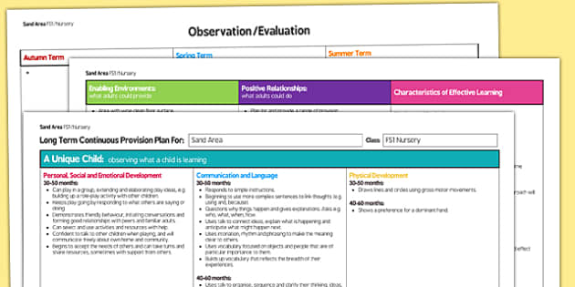 Sand Area Editable Continuous Provision Plan Nursery FS1 - sand area, nursery
