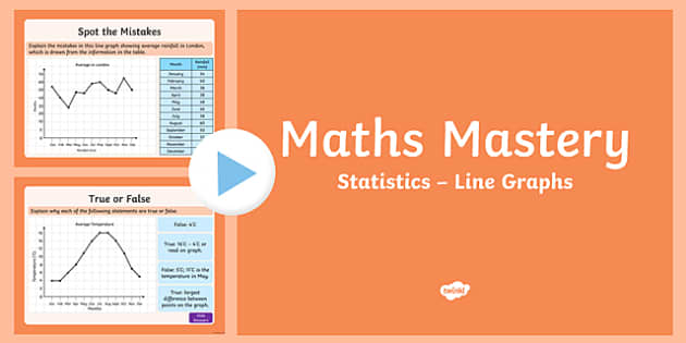 Year 5 Statistics Line Graphs Maths Mastery PowerPoint