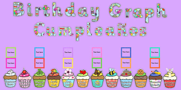 Birthday Graph Display Pack Spanish Translation - spanish, birthday, graph, display pack, pack