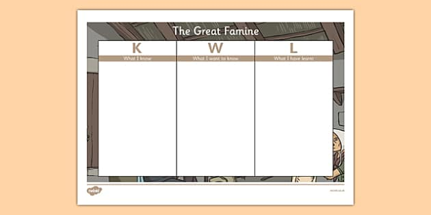 The Great Famine - KWL Grid - gaeilge, the famine, great famine, kwl chart, ireland history