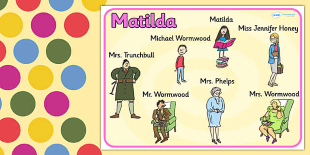 Character Word Mat to Support Teaching on Matilda - matilda, matilda word mat, matilda themed, matilda themed word mat, matilda keywords, roald dahl, roald dahl keywords