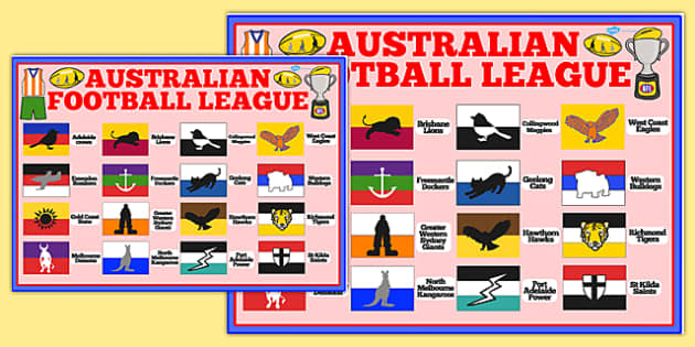 AFL Australian Football League Large Information Poster A2 - a2