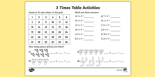 3 Times Table Activity Sheet 3 times tables counting 3s 3s – 3 Times Table Worksheet