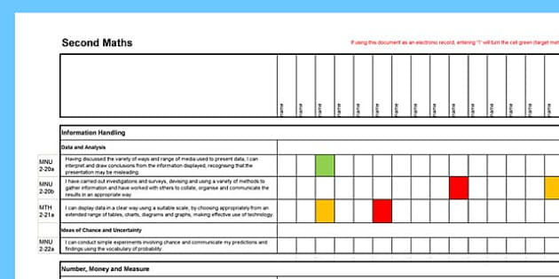 Scottish Curriculum for Excellence Second Maths Assessment Spreadsheet