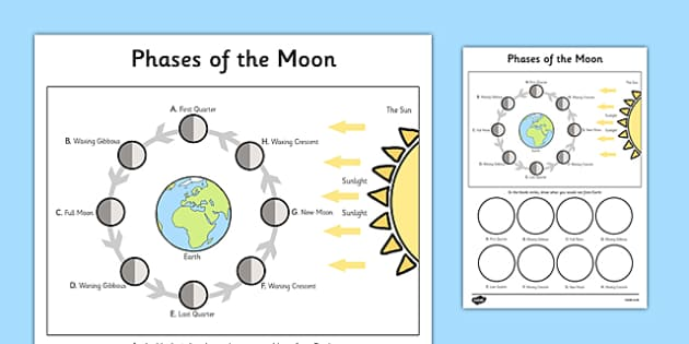 Draw Phases of the Moon Worksheet With Diagram - phases, moon