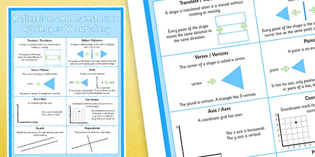 Reflection and Translation of Shapes Display Poster - KS2, Key Stage 2, Year 5, word mat, poster, vertex, vertices, translate, translation, reflect, reflection, parallel, perpendicular, point, coordinates, axis, axes