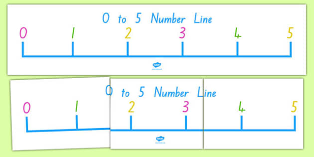 0-5 Number Line Display Banner - nz, new zealand, number line, display banner, display, banner