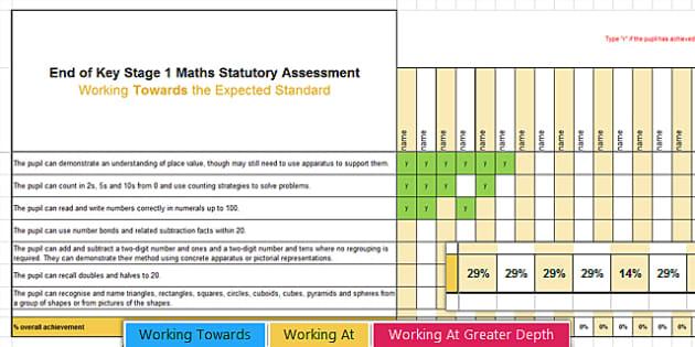 KS1 Maths Exemplification Whole Class Spreadsheet - Assessment, checklist, KS1 maths exemplification