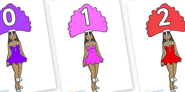 Numbers 0-31 on Dancer - 0-31, foundation stage numeracy, Number recognition, Number flashcards, counting, number frieze, Display numbers, number posters