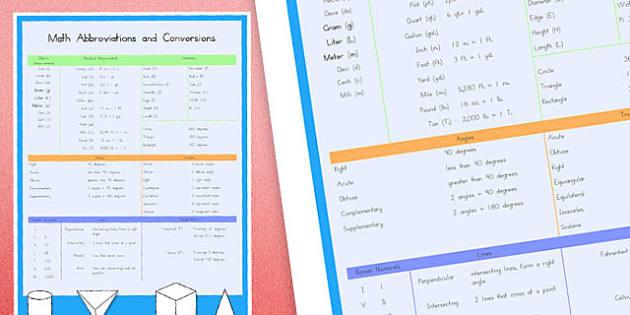 Math Abbreviations and Conversions Poster - usa, america, conversions, USA, US Resources