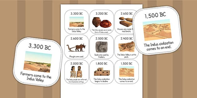 The Indus Valley Timeline Ordering Activity - indus valley, order